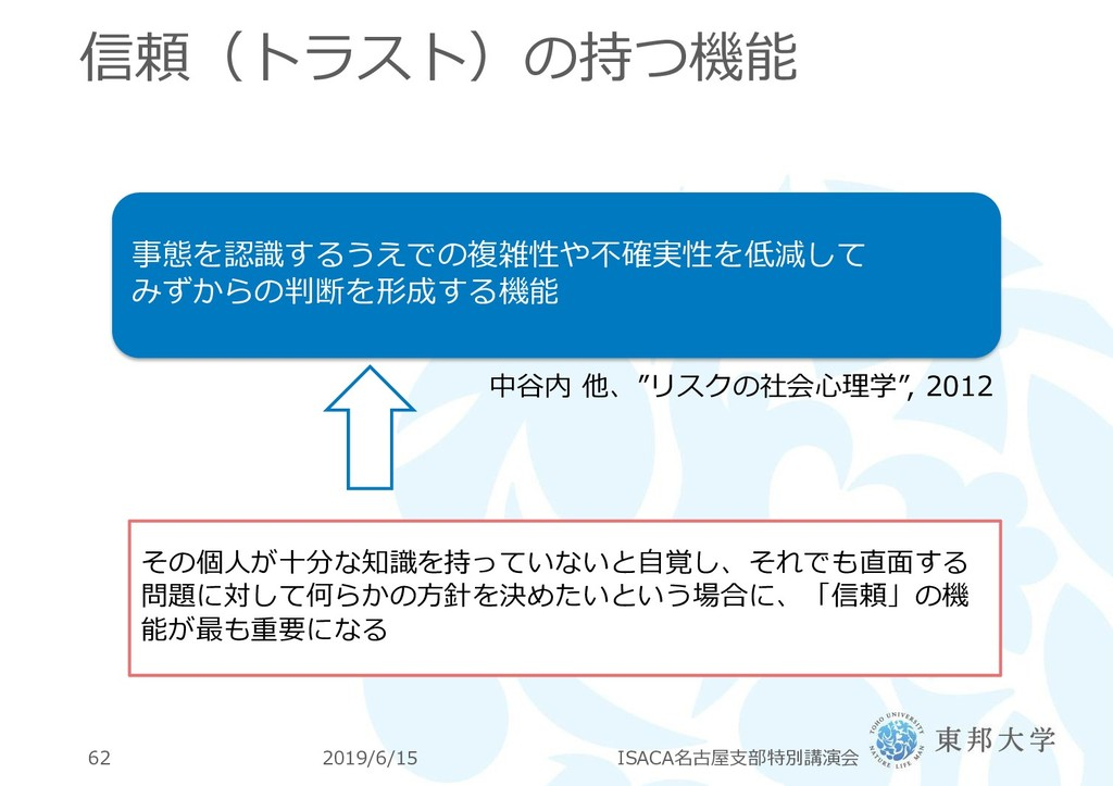 信頼(トラスト)の持つ機能 2019/6/15 ISACA名古屋支部特別講演会 62 事態を認...