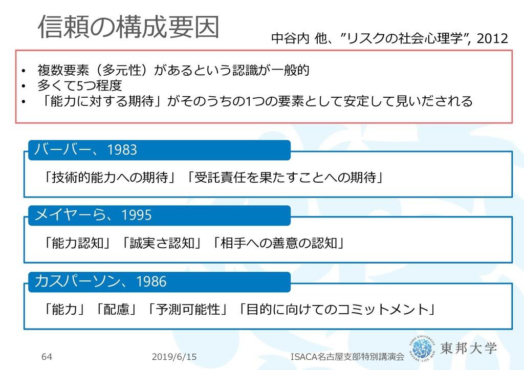 信頼の構成要因 2019/6/15 ISACA名古屋支部特別講演会 64 • 複数要素(多元性...