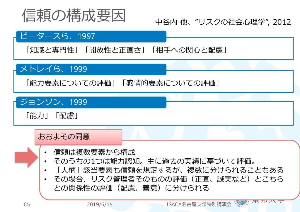 信頼の構成要因 2019/6/15 ISACA名古屋支部特別講演会 65 ピータースら、199...