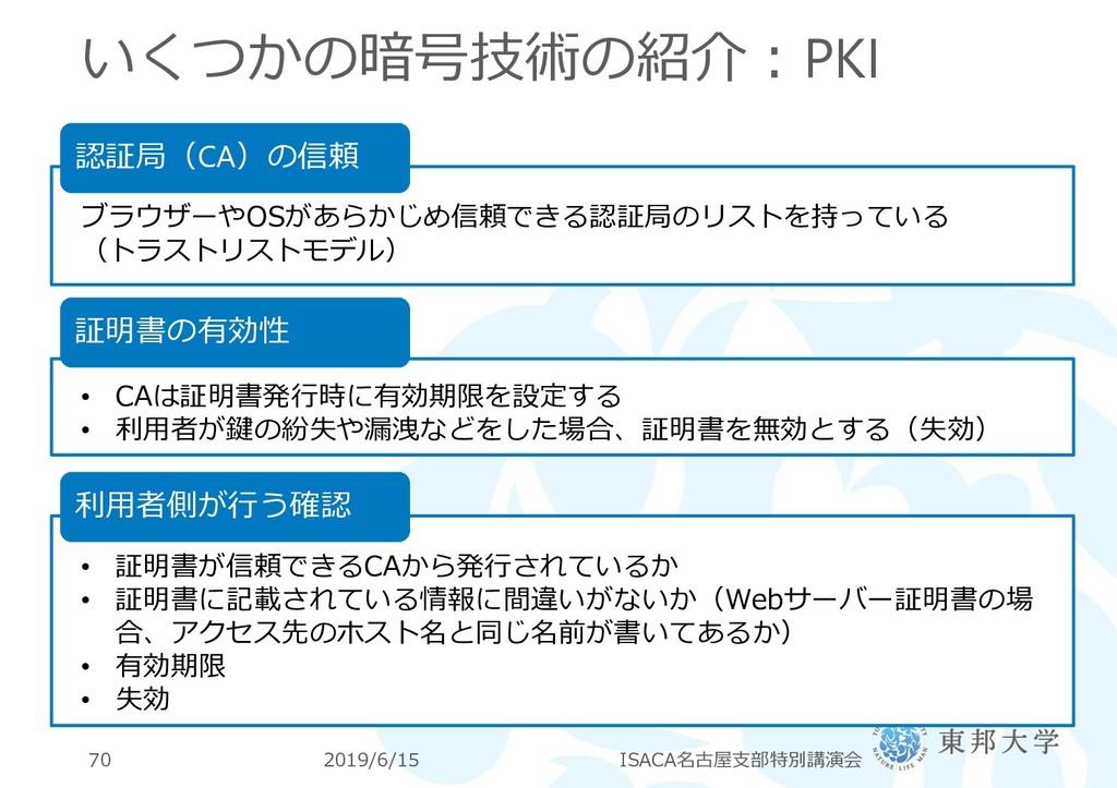 いくつかの暗号技術の紹介:PKI 2019/6/15 ISACA名古屋支部特別講演会 70 認...