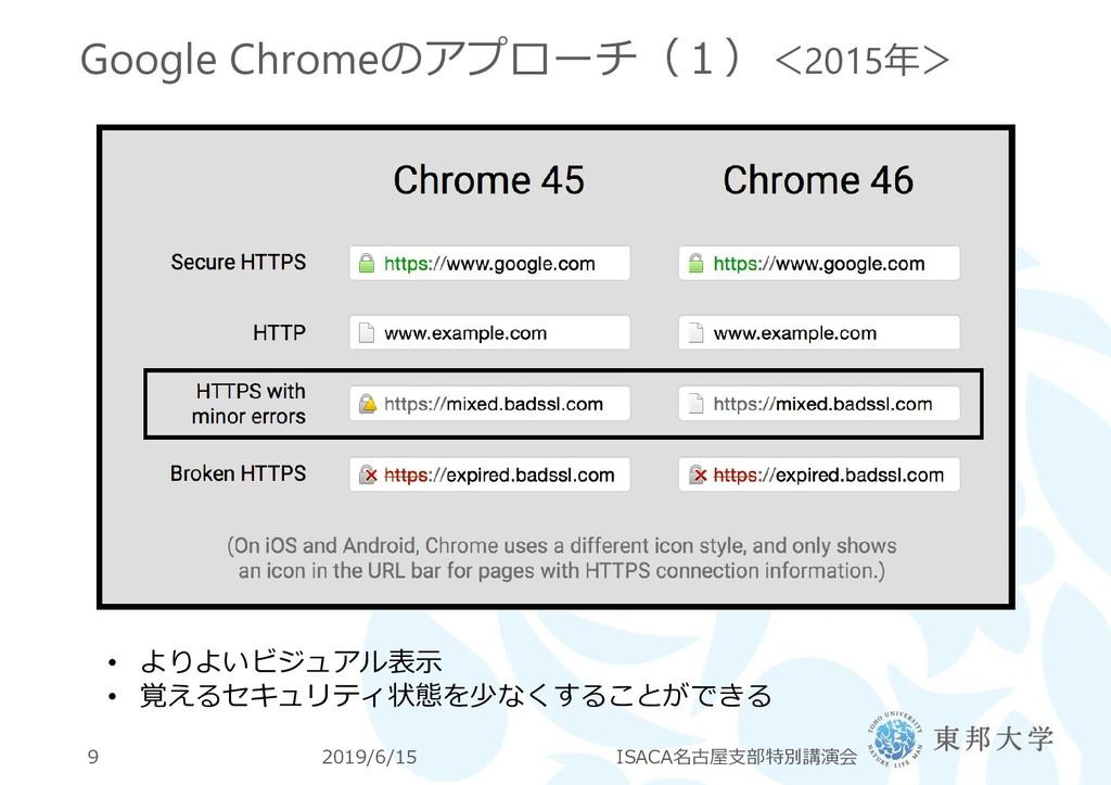 Google Chromeのアプローチ(1)<2015年> 2019/6/15 ISACA名古...