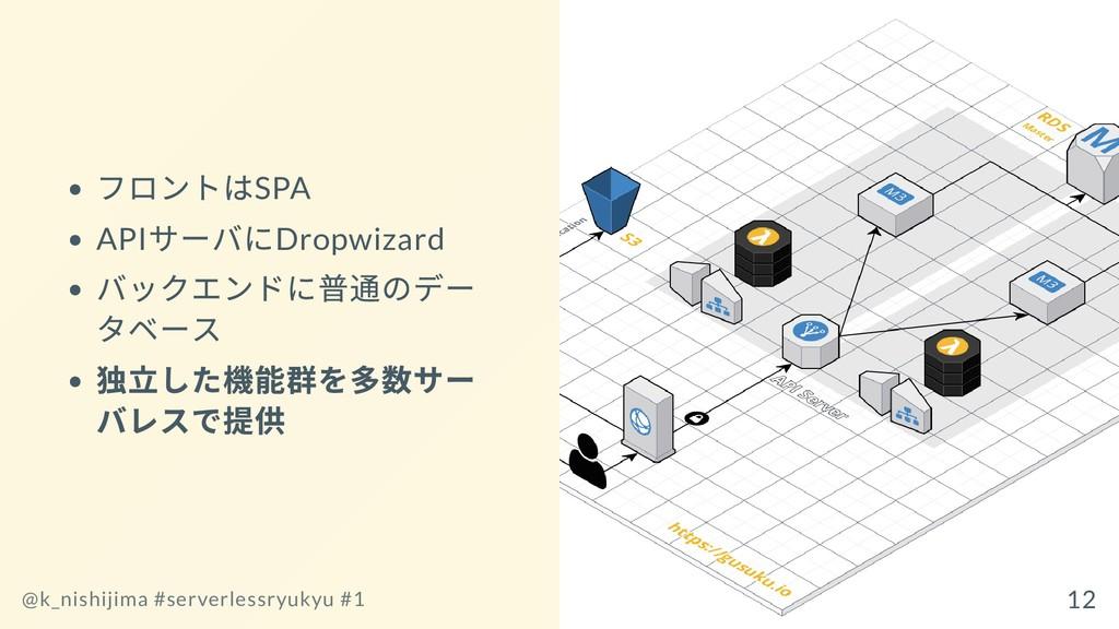 フロントはSPA API サーバにDropwizard バックエンドに普通のデー タベース 独...