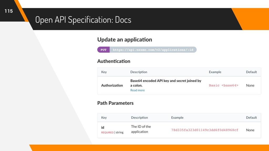 Open API Specification: Docs 115