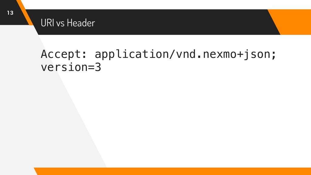 Accept: application/vnd.nexmo+json; version=3 U...