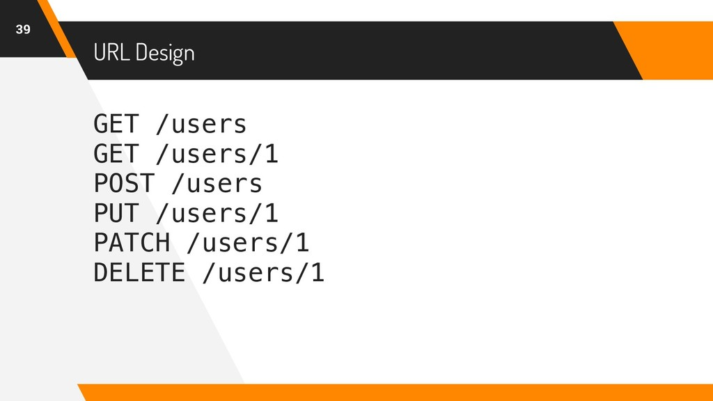 GET /users GET /users/1 POST /users PUT /users/...