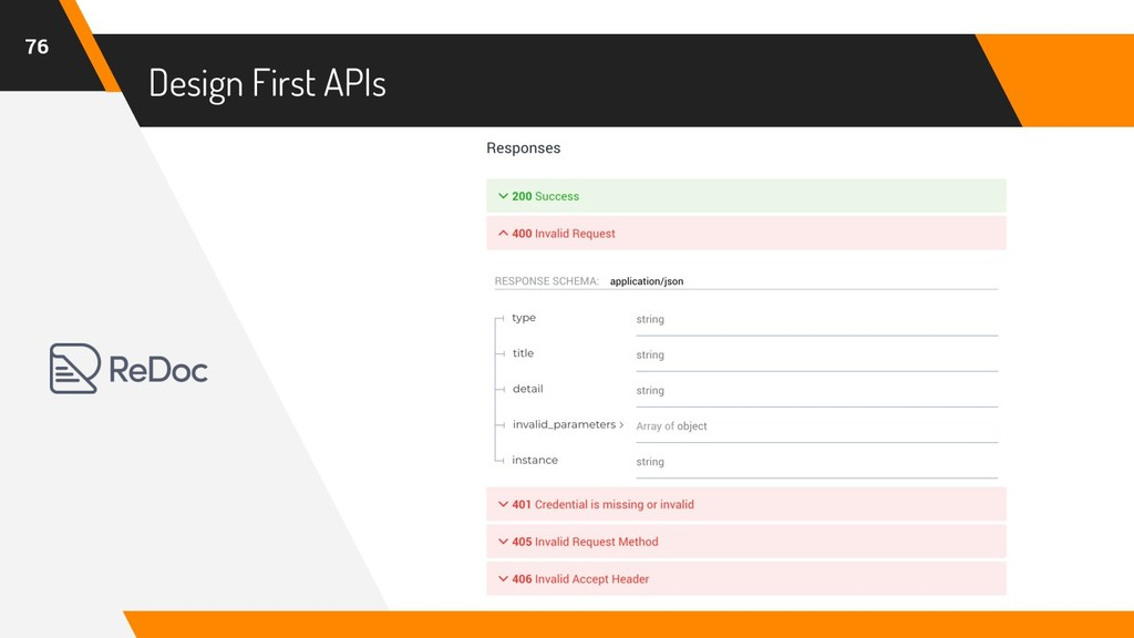 Design First APIs 76