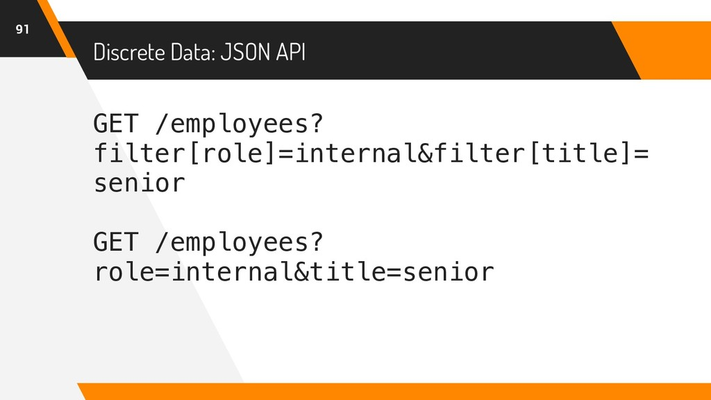Discrete Data: JSON API 91 GET /employees? filt...
