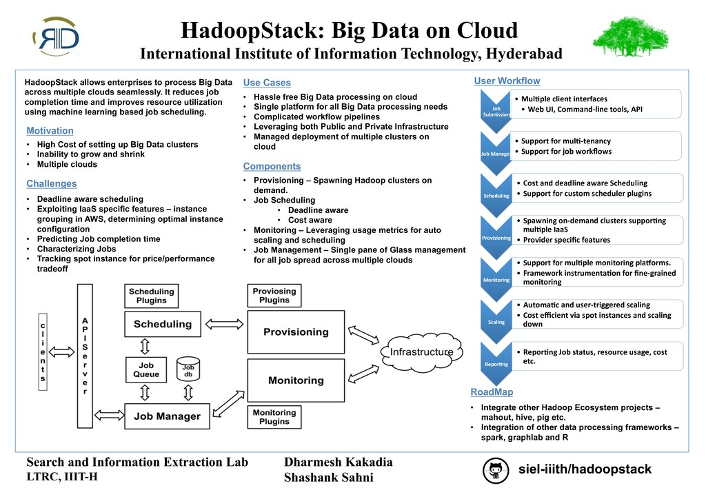 HadoopStack: Big Data on Cloud International In...