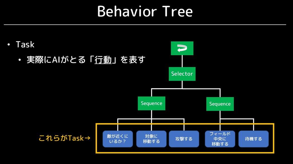 Behavior Tree Selector Sequence 敵が近くに いるか? Sequ...