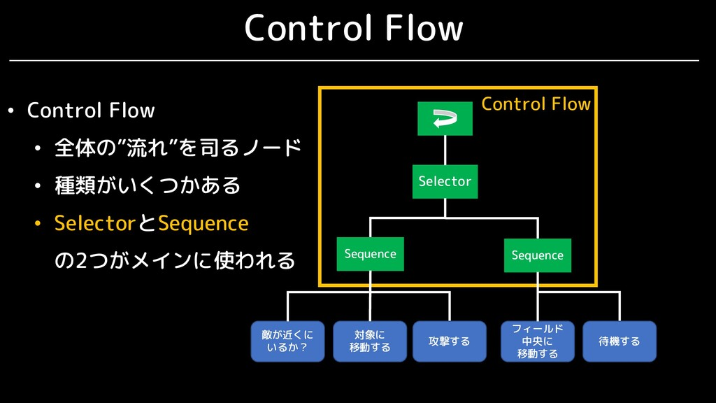 Control Flow Selector Sequence 敵が近くに いるか? Seque...
