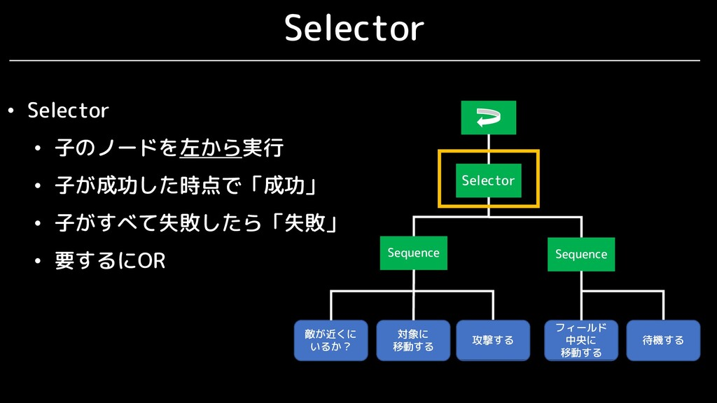 Selector Selector Sequence 敵が近くに いるか? Sequence ...