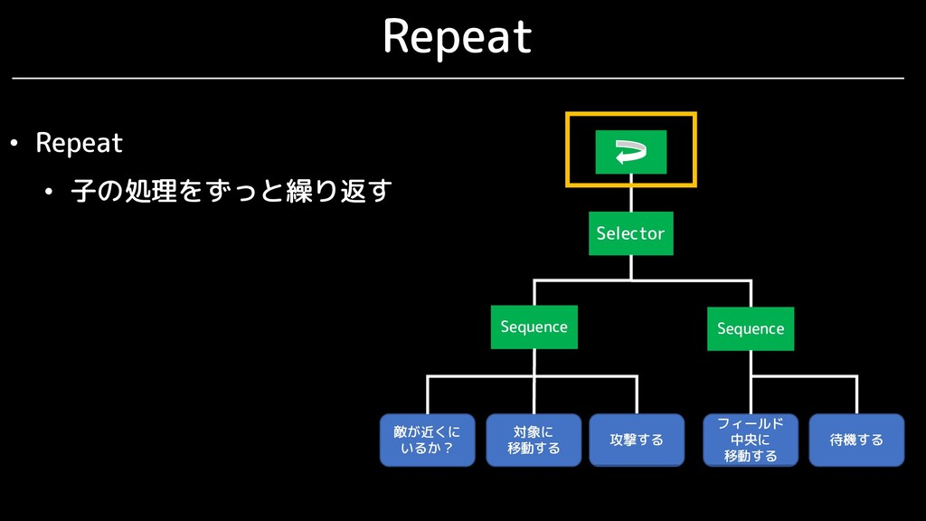 Repeat Selector Sequence 敵が近くに いるか? Sequence 対象...