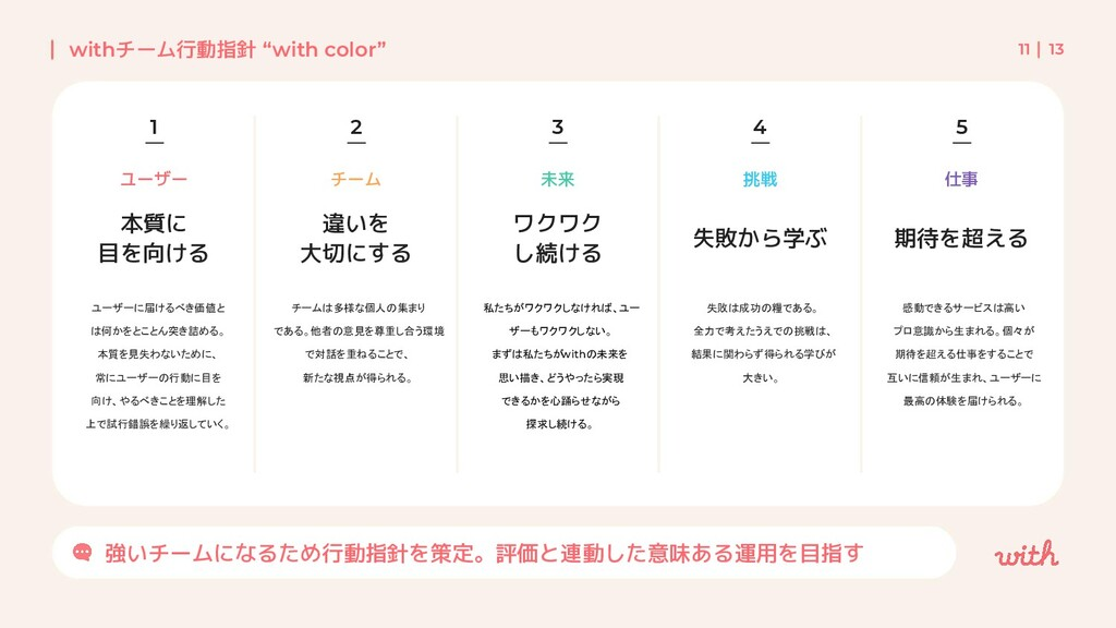 """13 11 withチーム行動指針 """"with color"""" 強いチームになるため行動指針を策..."""