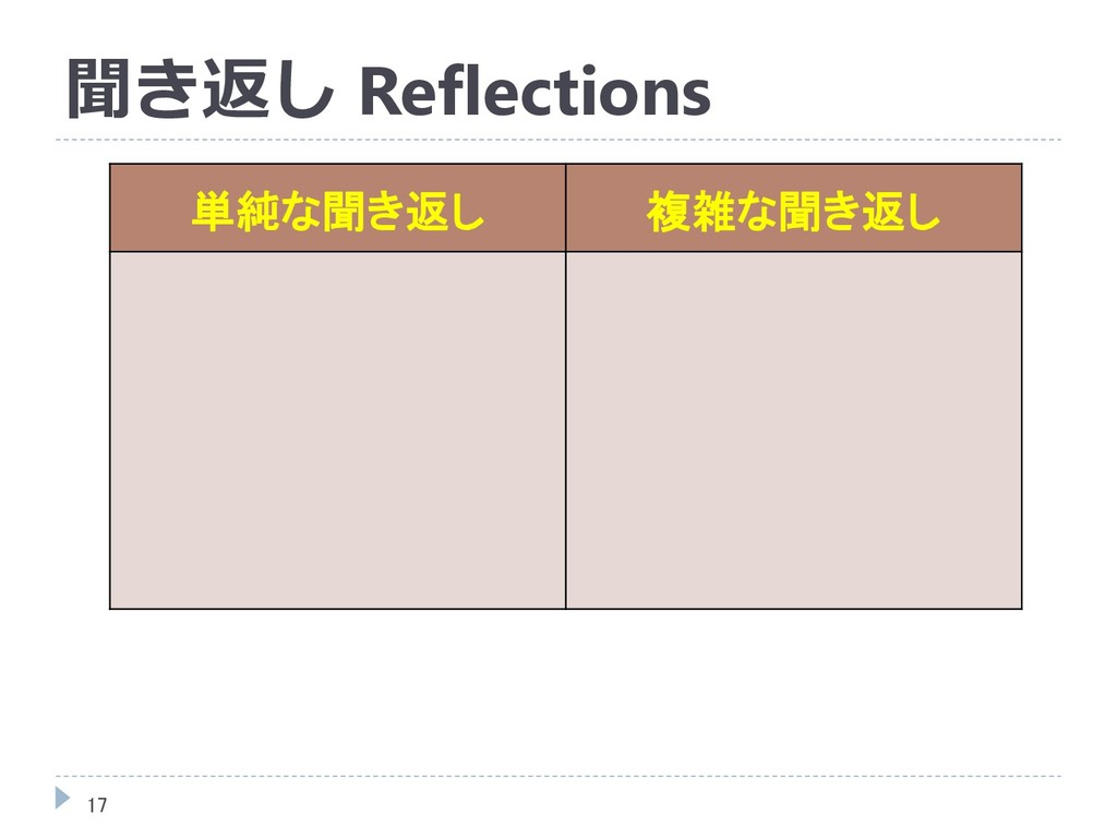 聞き返し Reflections 17 単純な聞き返し 複雑な聞き返し