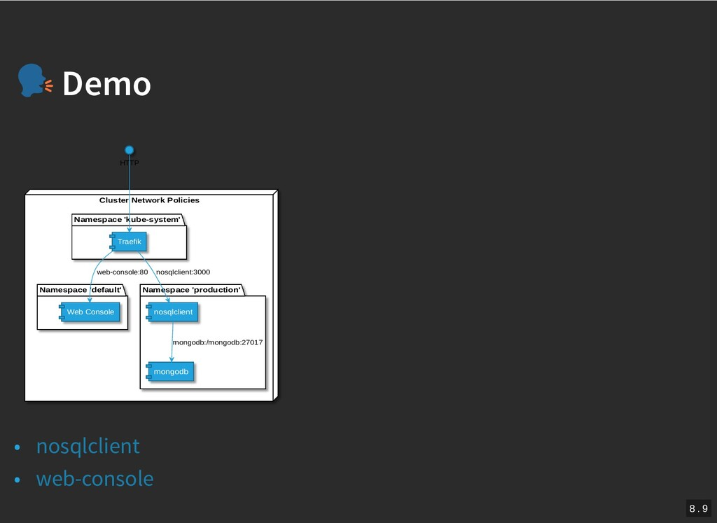 / Demo Demo Cluster Network Policies Namespace ...