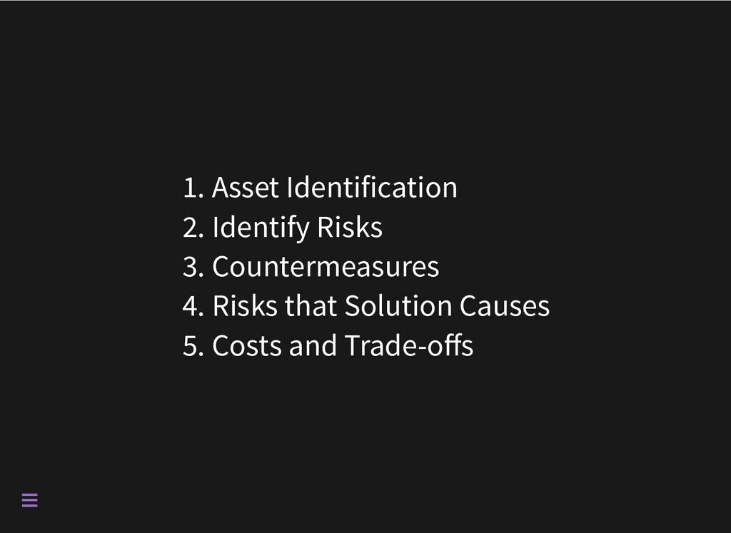 1. Asset Identification 2. Identify Risks 3. Co...
