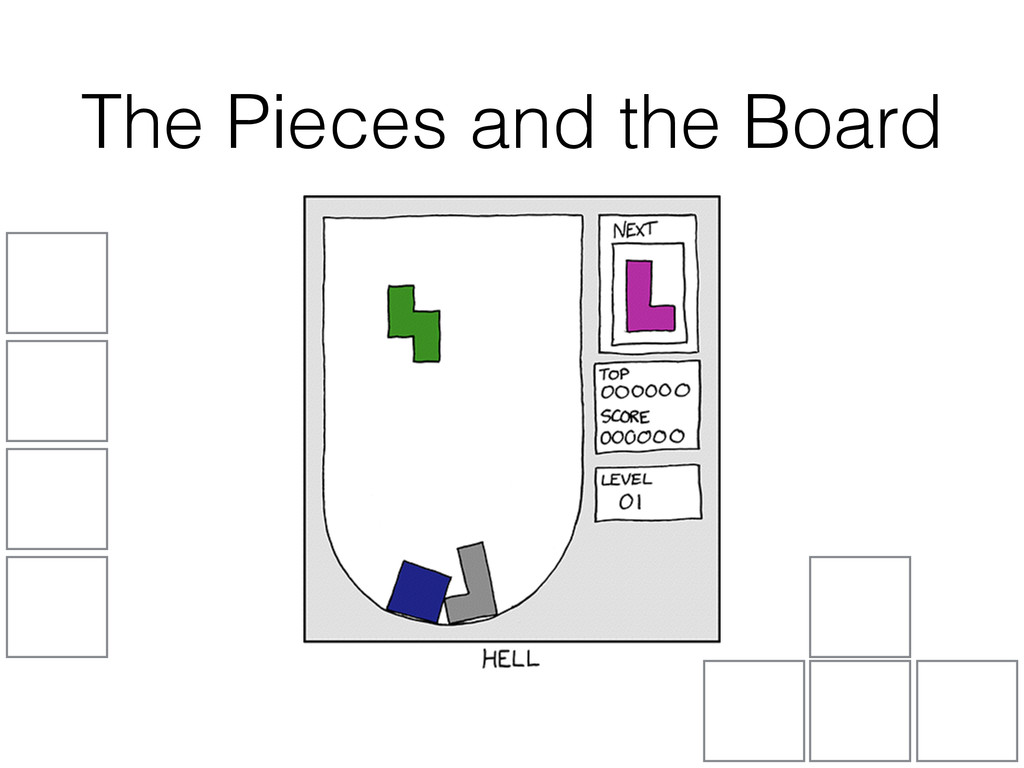 The Pieces and the Board