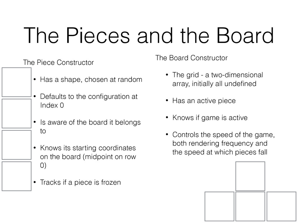 The Piece Constructor • Has a shape, chosen at ...