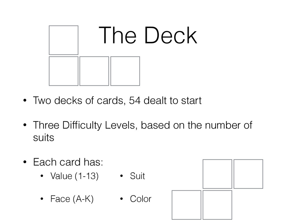 The Deck • Two decks of cards, 54 dealt to star...