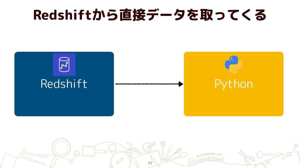 Redshiftから直接データを取ってくる Redshift Python 11