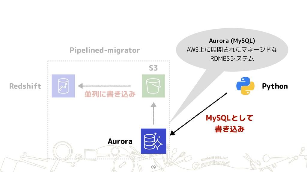 Redshift S3 Python 並列に書き込み Aurora MySQLとして 書き込...