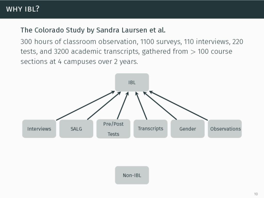 why ibl? The Colorado Study by Sandra Laursen e...
