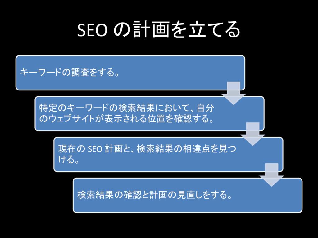 SEO の計画を立てる キーワードの調査をする。 特定のキーワードの検索結果において、自分 の...