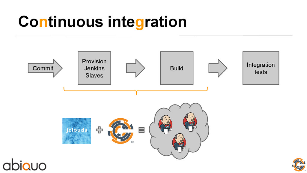 Continuous integration Provision Jenkins Slaves...