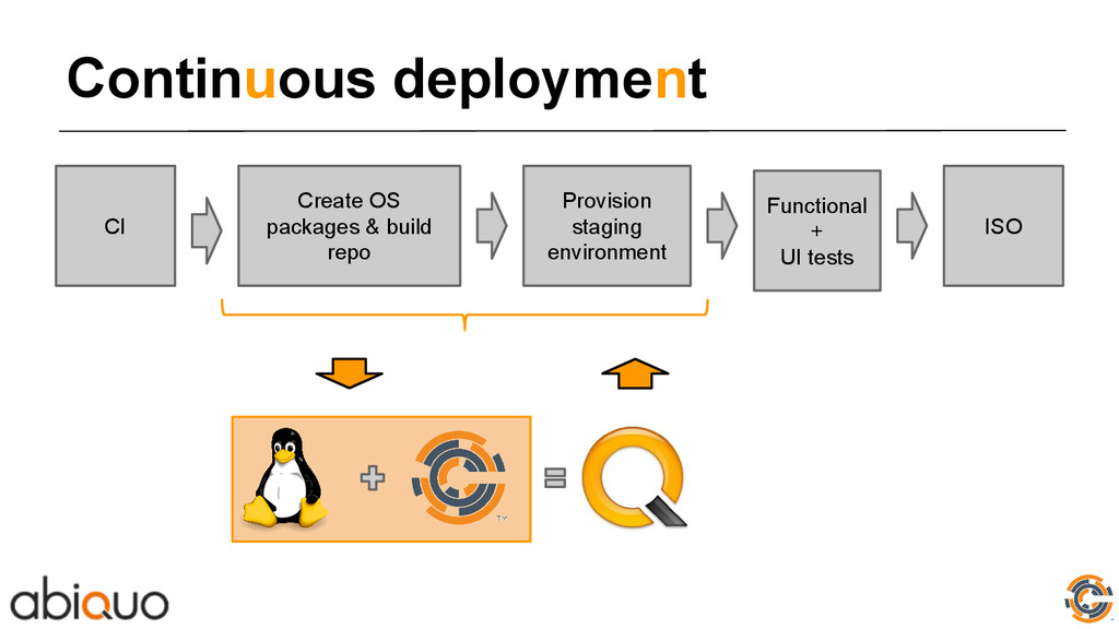 Continuous deployment CI Create OS packages & b...