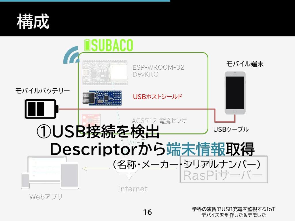 構成 学科の演習でUSB充電を監視するIoT デバイスを制作した&デモした 16 モバイルバッ...