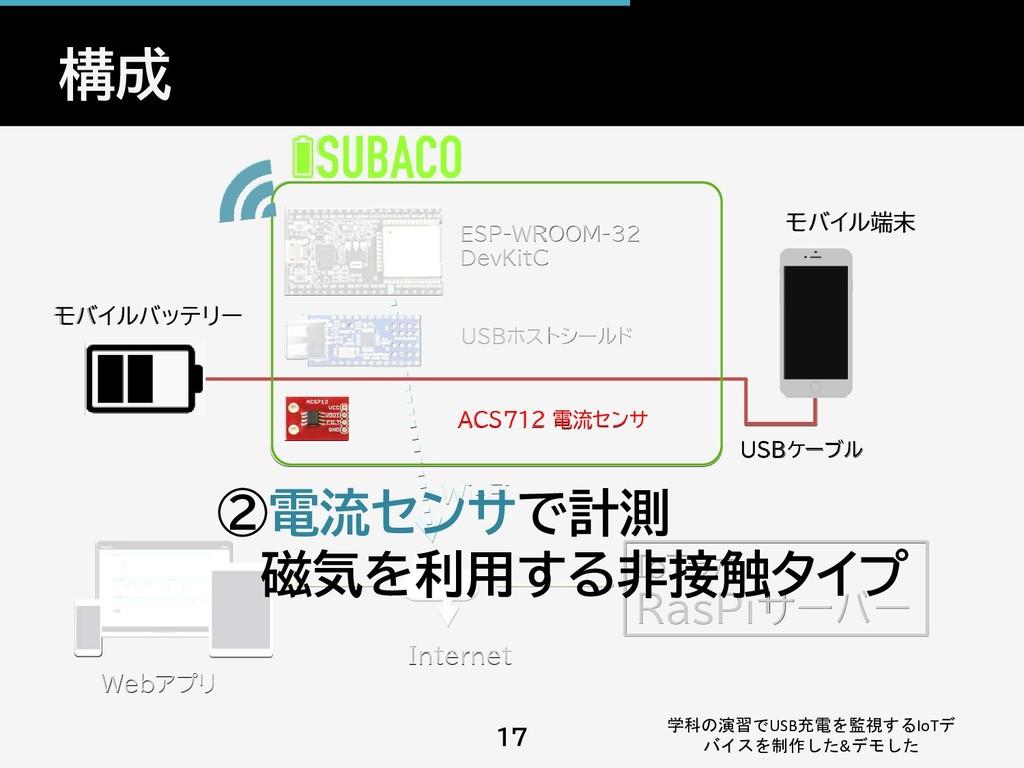 構成 学科の演習でUSB充電を監視するIoTデ バイスを制作した&デモした 17 モバイルバッ...