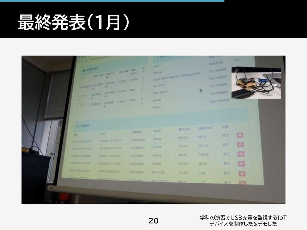 最終発表(1月) 学科の演習でUSB充電を監視するIoT デバイスを制作した&デモした 20