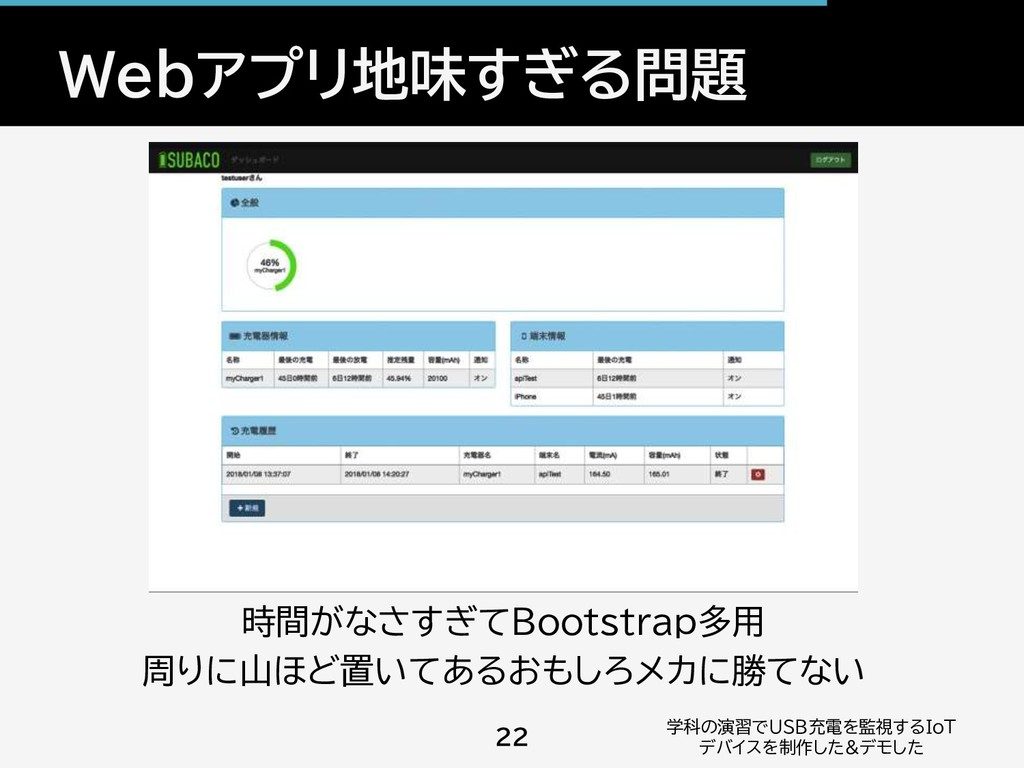 Webアプリ地味すぎる問題 学科の演習でUSB充電を監視するIoT デバイスを制作した&デモし...