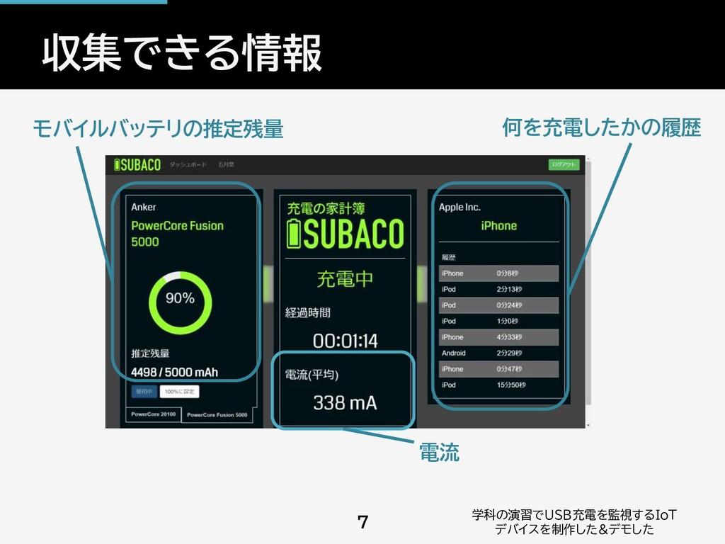 収集できる情報 学科の演習でUSB充電を監視するIoT デバイスを制作した&デモした 7 モバ...