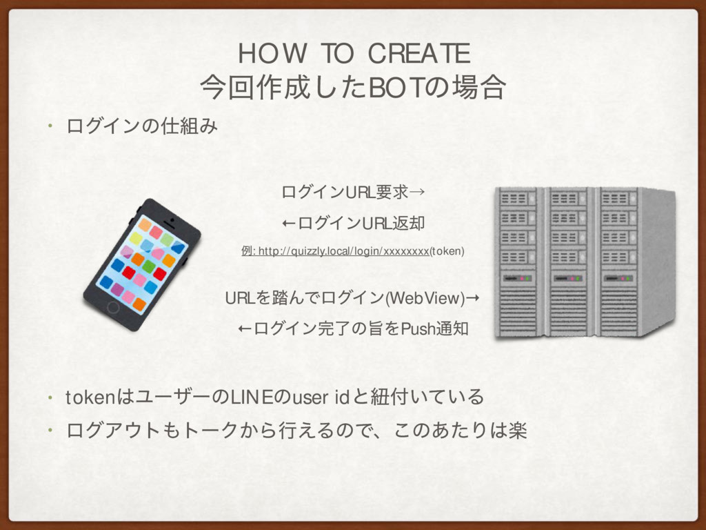 HOW TO CREATE ࠓճ࡞ͨ͠BOTͷ߹ • ϩάΠϯͷΈ ϩάΠϯURLཁٻ...