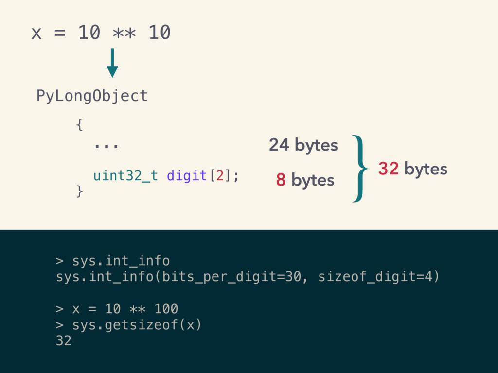 > sys.int_info sys.int_info(bits_per_digit=30, ...
