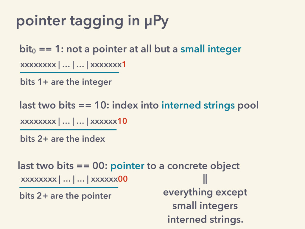 pointer tagging in µPy bit0 == 1: not a pointer...