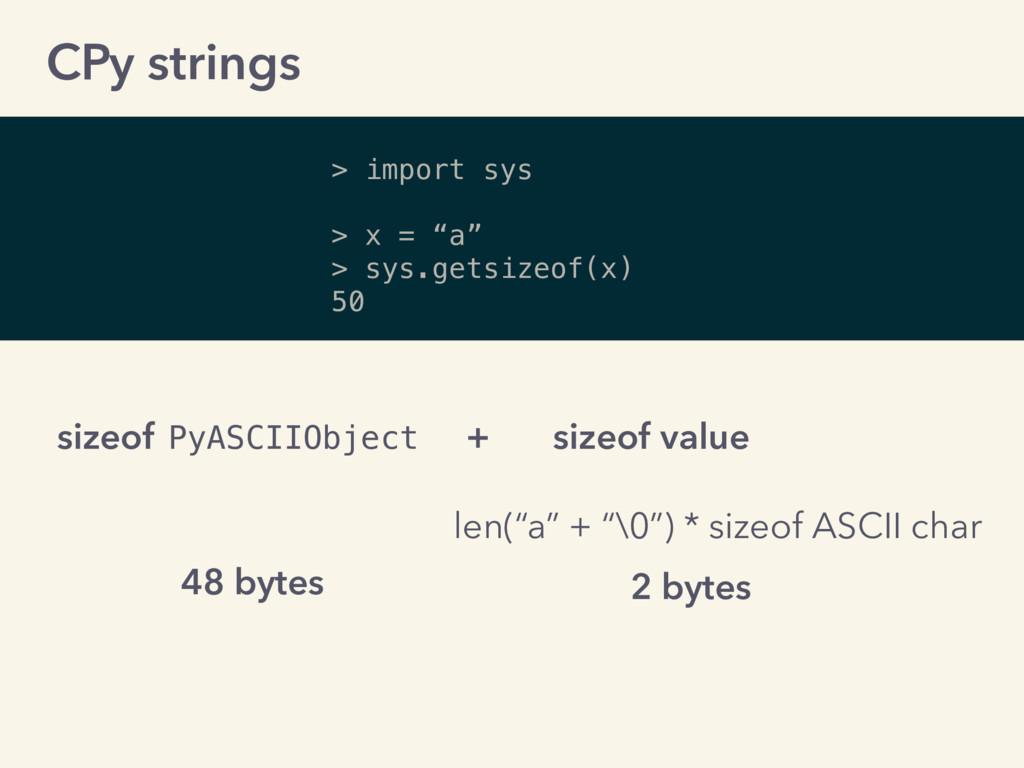 """> import sys > x = """"a"""" > sys.getsizeof(x) 50 Py..."""