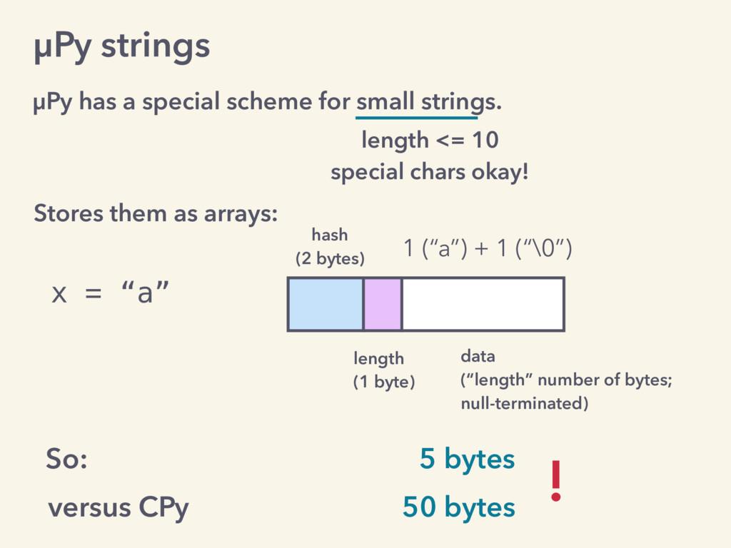 "µPy strings 1 (""a"") + 1 (""\0"") x = ""a"" hash (2 ..."
