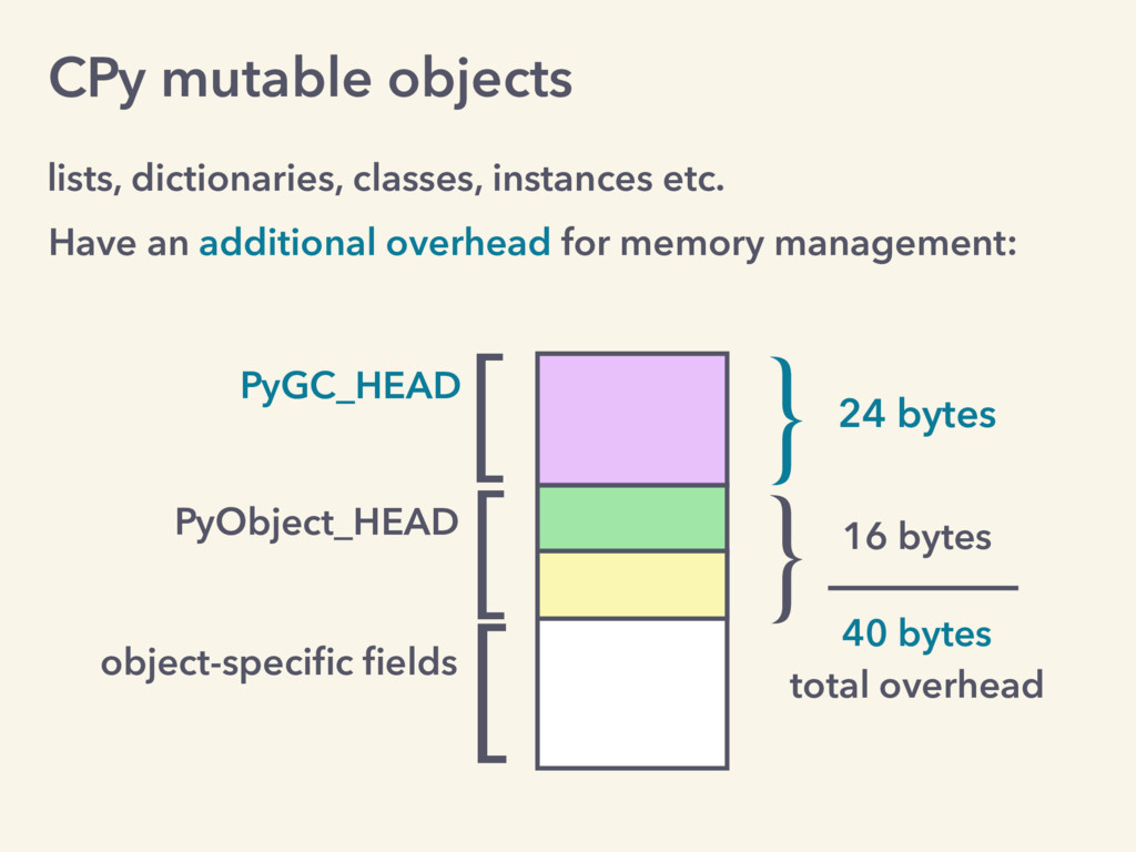 CPy mutable objects Have an additional overhead...