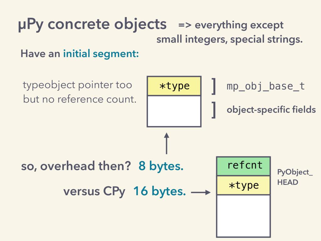 µPy concrete objects mp_obj_base_t *type [ type...
