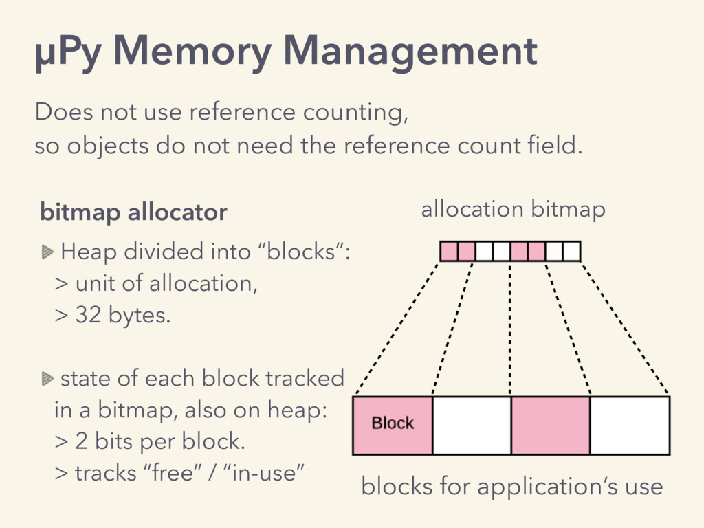 µPy Memory Management Does not use reference co...