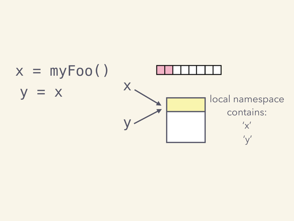 local namespace contains: 'x' x x = myFoo() y y...