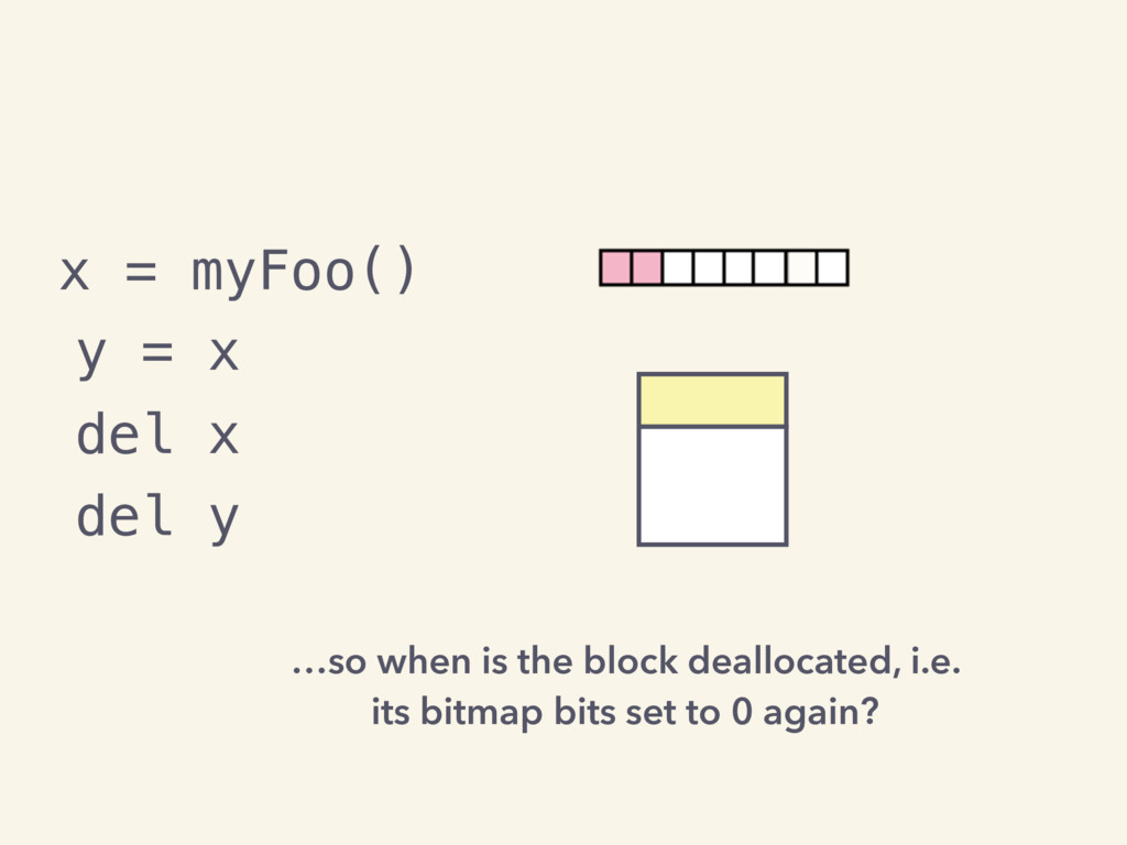 …so when is the block deallocated, i.e. its bit...