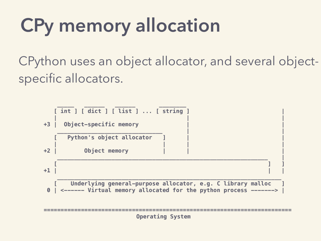 CPy memory allocation CPython uses an object al...