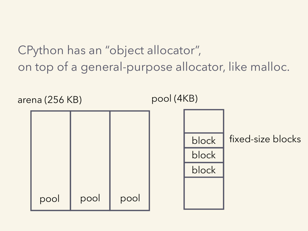 """CPython has an """"object allocator"""", on top of a ..."""