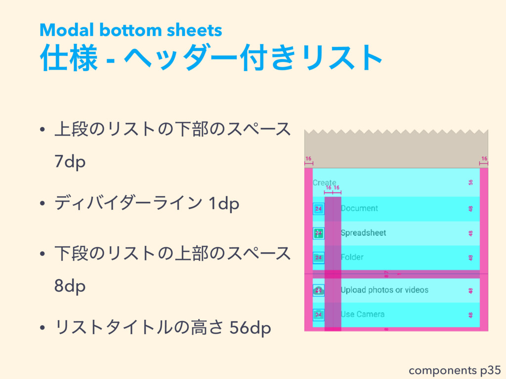 ༷ - ϔομʔ͖Ϧετ Modal bottom sheets • ্ஈͷϦετͷԼ෦ͷ...