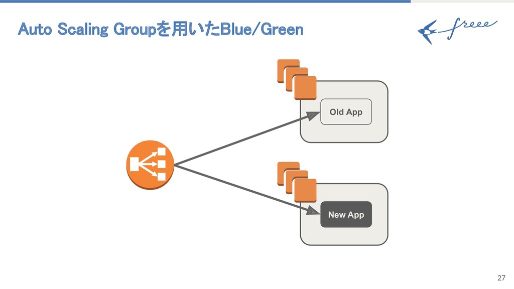 Auto Scaling Groupを用いたBlue/Green