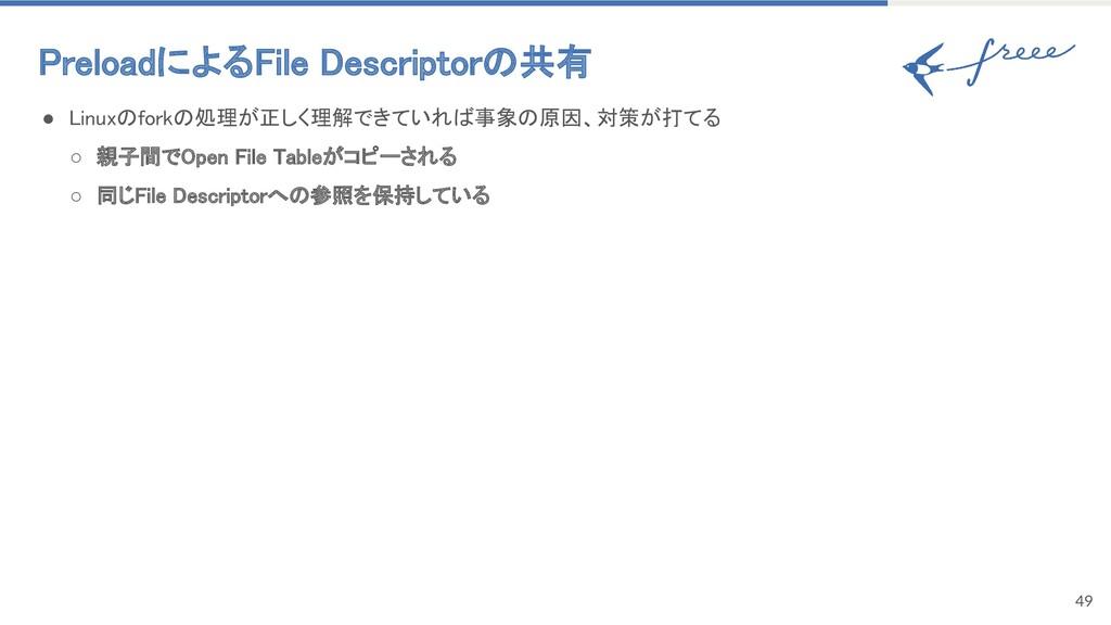 PreloadによるFile Descriptorの共有 49 ● Linuxのforkの処...