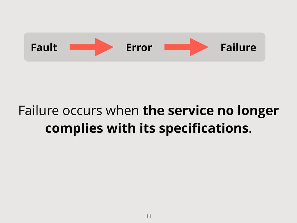 Fault Error Failure Failure occurs when the ser...